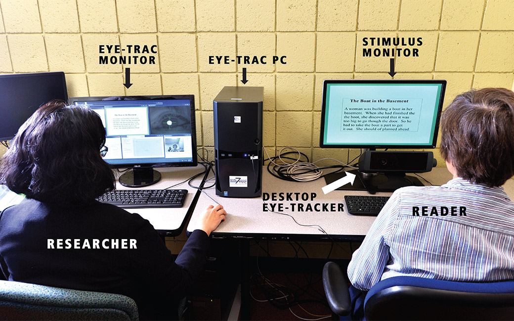 Researcher Looks To Eye Tracking Device >> Eye Movement Miscue Analysis Center Lab Towson University