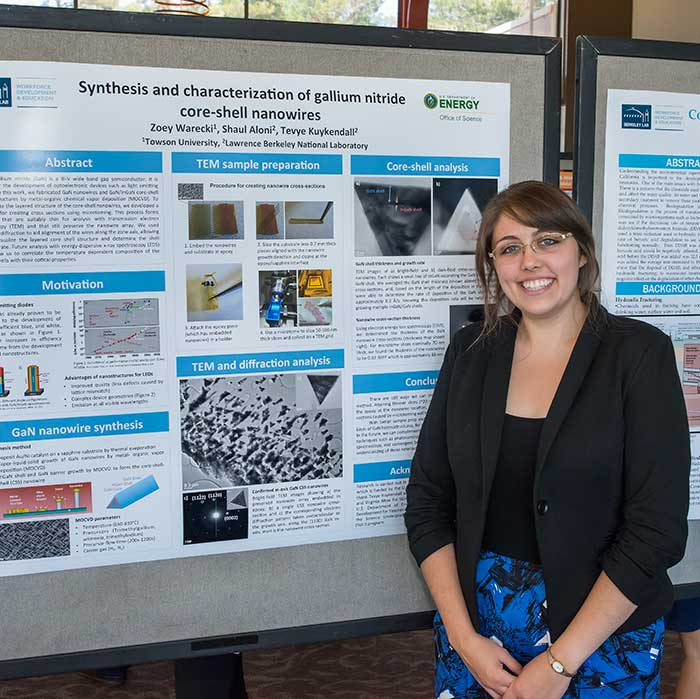 Zoey Warecki presenting a poster as an undergraduate at TU